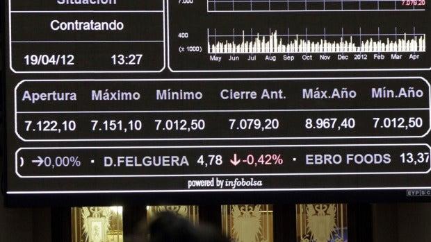 Penal de la Bolsa de Madrid