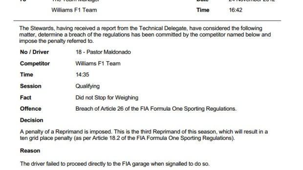 La FIA sanciona a Maldonado