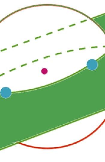 Esfera Principio del Palomar