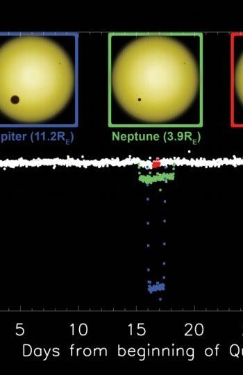 Comparación de tres curvas de luz: tipo Júpiter, tipo Neptuno y tipo Tierra