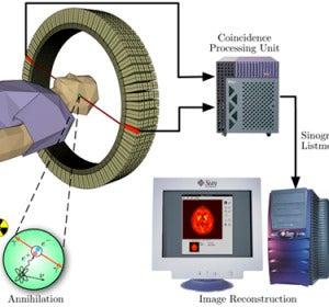 Máquina de fotones