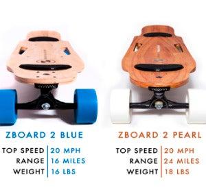 Dos modelos de ZBoard