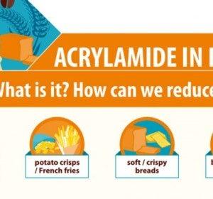 Infografía realizada por la Agencia de Seguridad Alimentaria sobre la acrilamida.