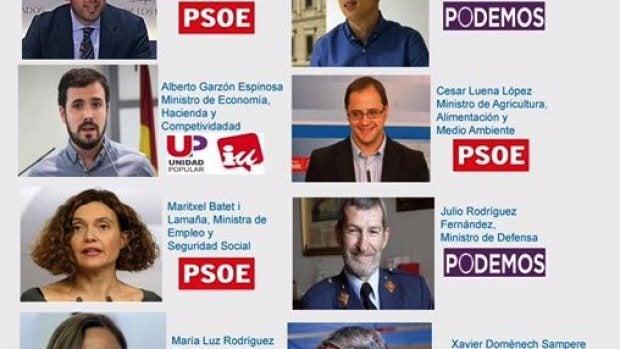 Propuesta de Gobierno de Podemos Zaragoza