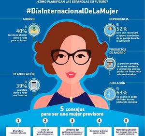 Cómo planifican las españolas su futuro