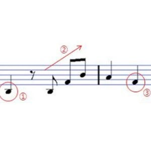 Partitura de Over the Horizon