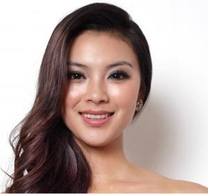 La china Wen Xiayu, Miss Mundo 2012