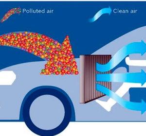 Circuito de aire en el coche