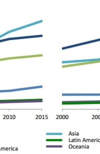Número de inmigrantes según sexo y área