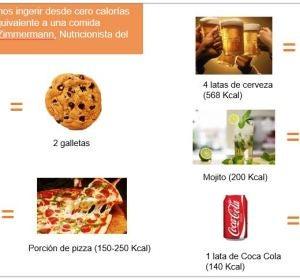 Comparativa de bebidas con alimentos