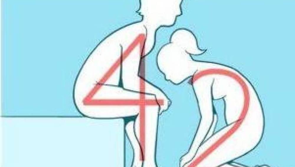 Postura del '42'