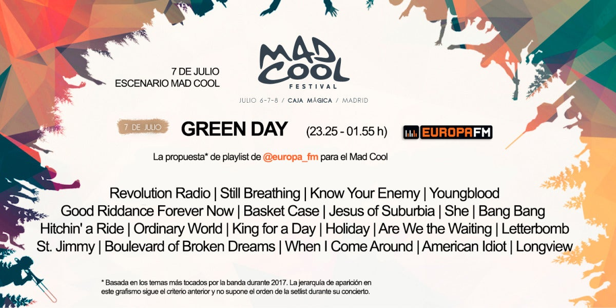 Nuestra propuesta de playlist para Green Day en el Mad Cool