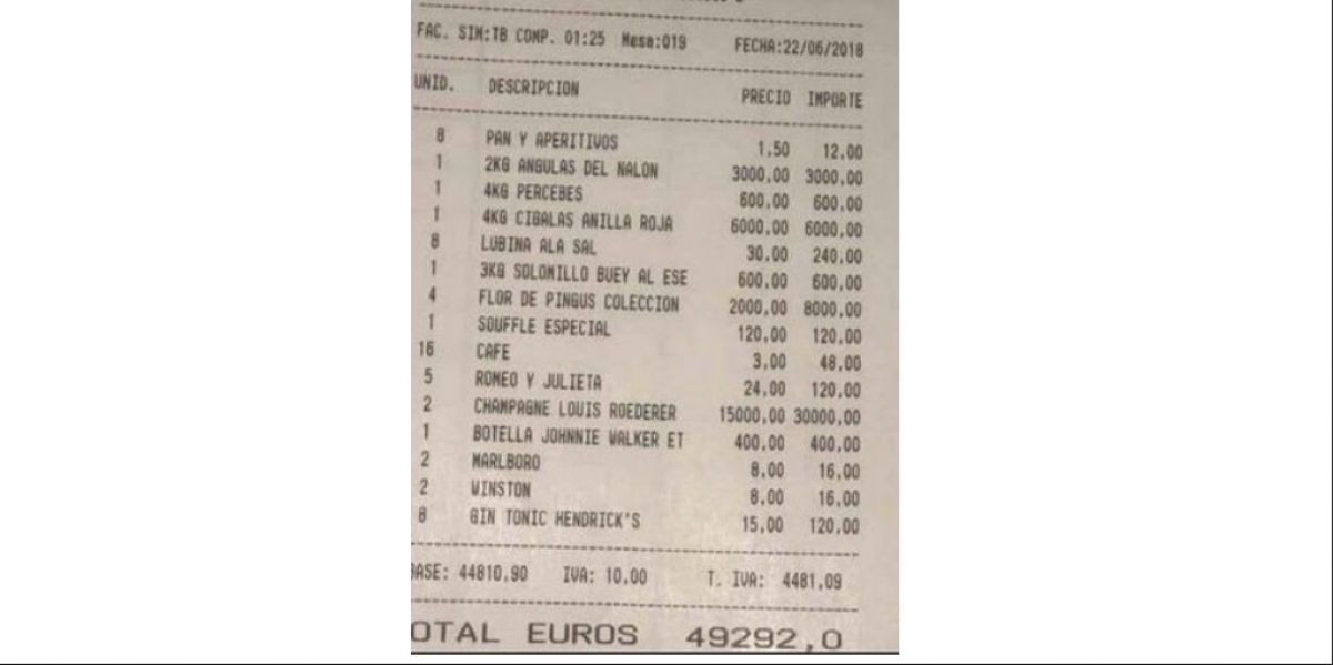 Una factura bañada en oro: 50.000 euros por una cena para ocho personas