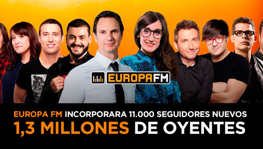 Europa FM alcanza los 1,3 millones de oyentes, al incorporar 11.000 nuevos seguidores