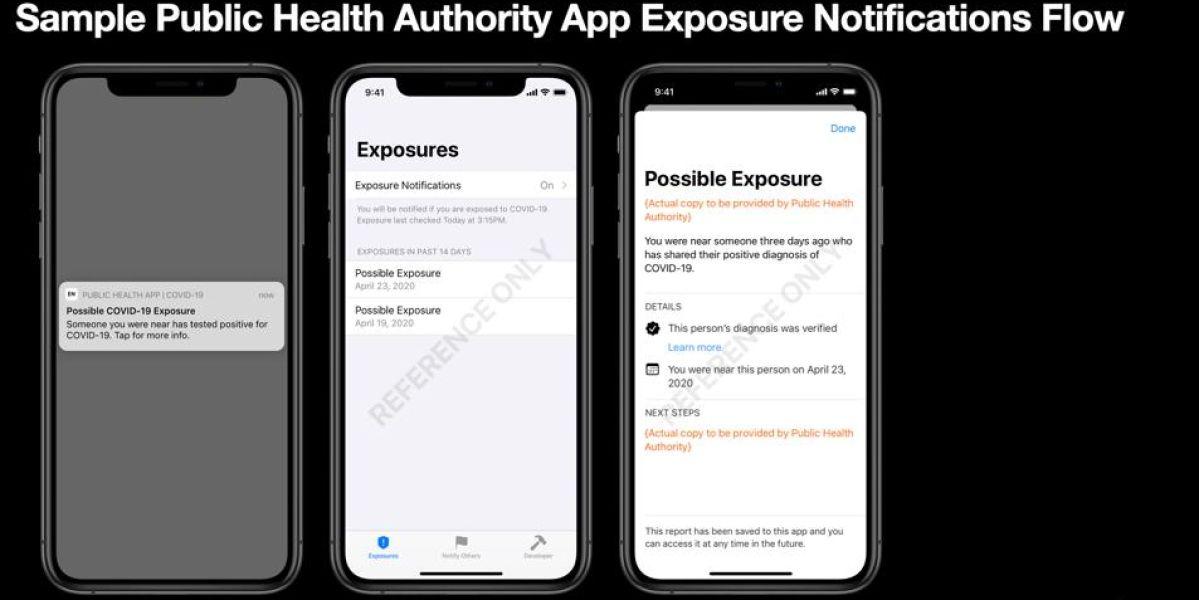 Notificación móvil para alertar de una posible exposición al COVID-19