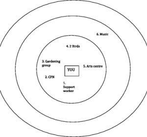 Ejemplo del diagrama de red que utilizó el estudio