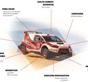 El primer coche eléctrico y cero emisiones completa el Rally Dakar