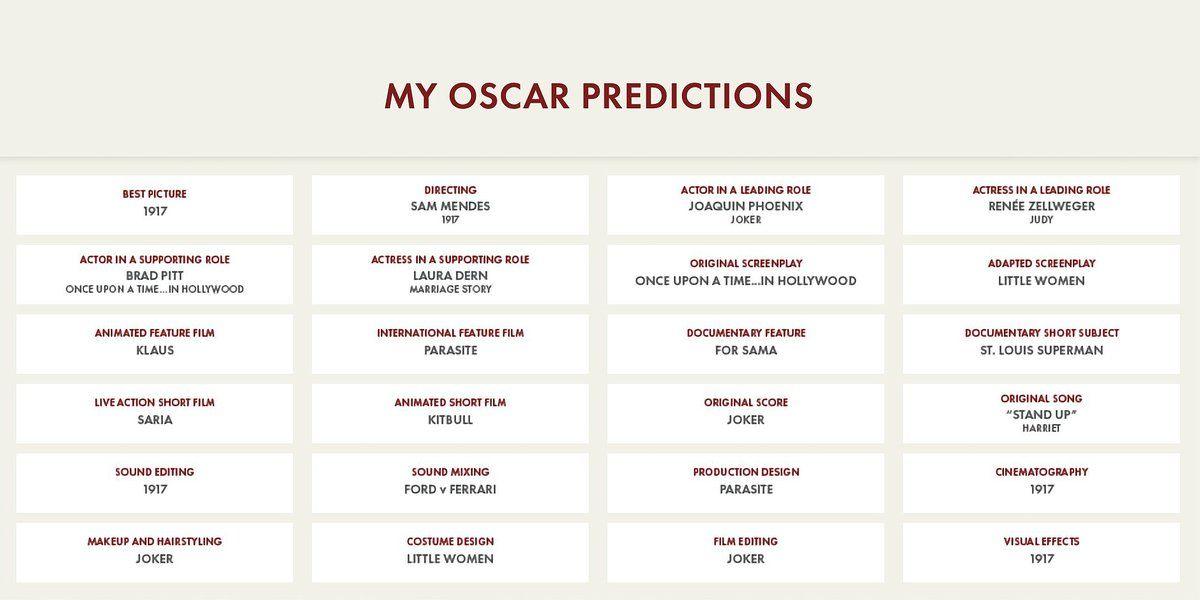 El tuit con las 'predicciones' de la Academia para los Oscar 2020
