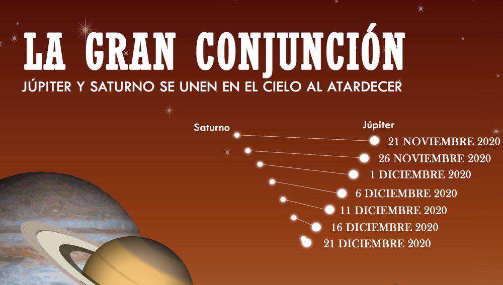 Cómo ver la Estrella de Belén, el extraño fenómeno astronómico que podrá verse esta Navidad tras 800 años